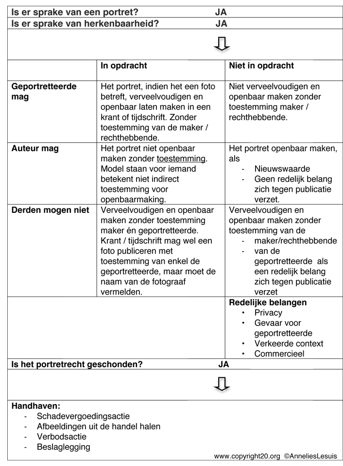 Microsoft Word - Portretrecht.docx
